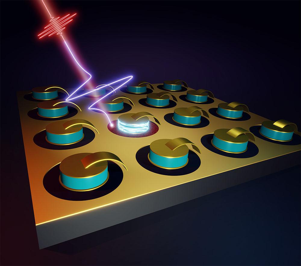 Terahertz Three-Dimensional Meta-Atoms